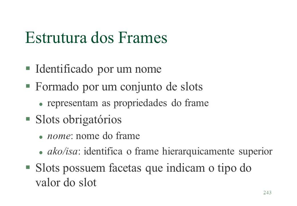 Estrutura dos Frames Identificado por um nome