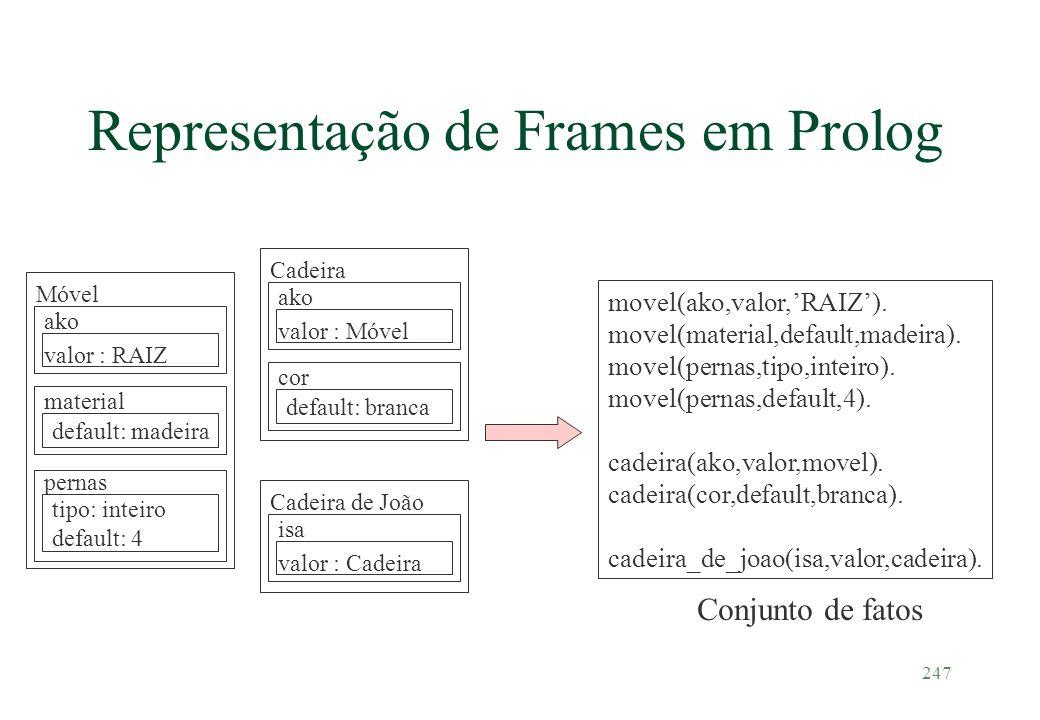 Representação de Frames em Prolog