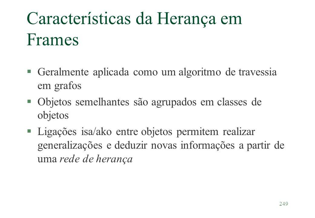 Características da Herança em Frames