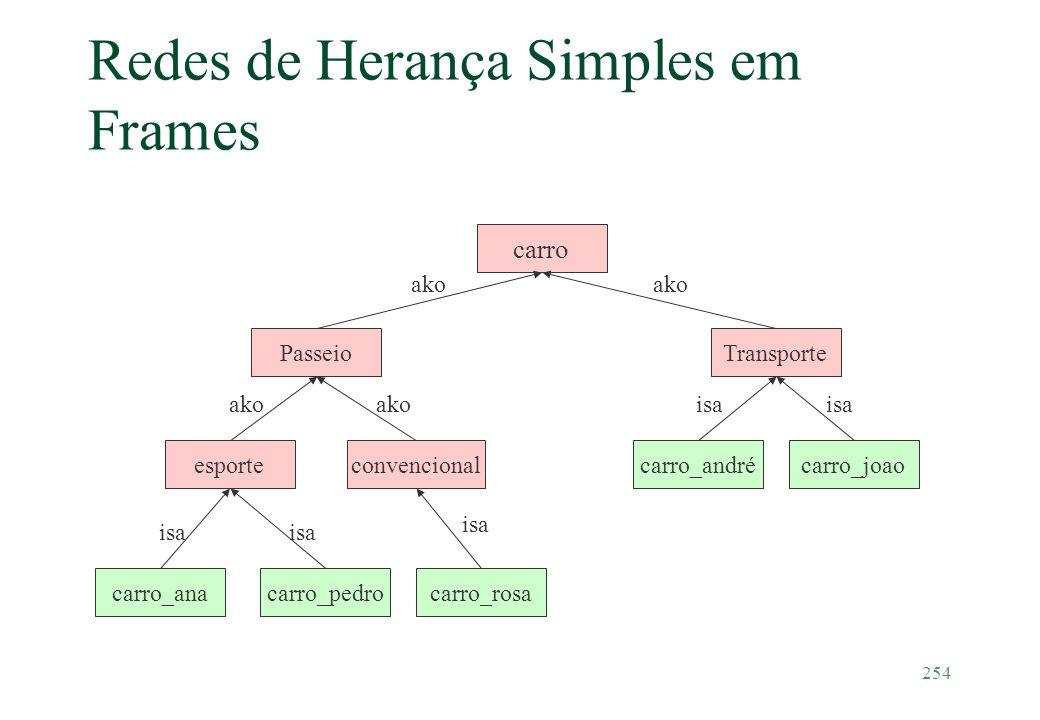 Redes de Herança Simples em Frames