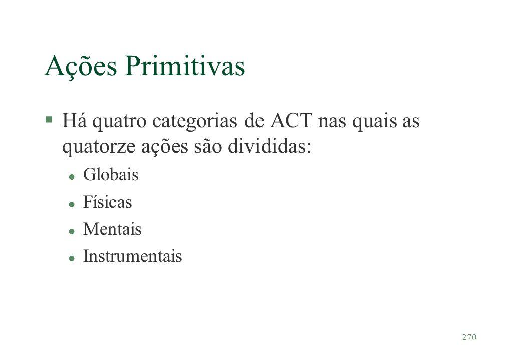 Ações Primitivas Há quatro categorias de ACT nas quais as quatorze ações são divididas: Globais. Físicas.