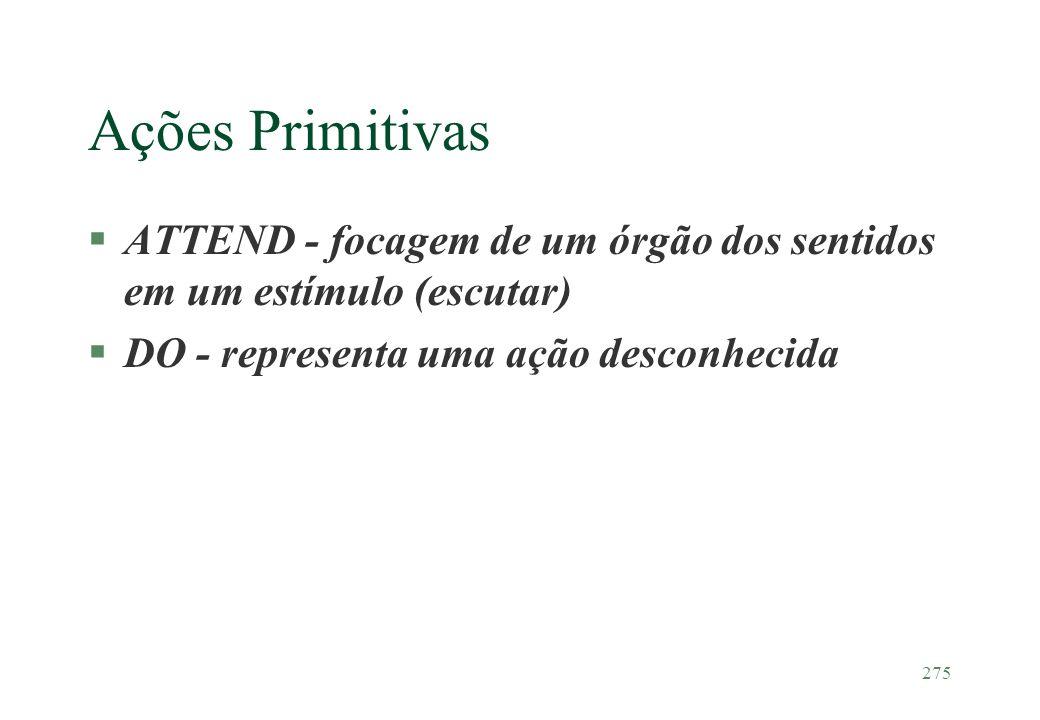 Ações Primitivas ATTEND - focagem de um órgão dos sentidos em um estímulo (escutar) DO - representa uma ação desconhecida.