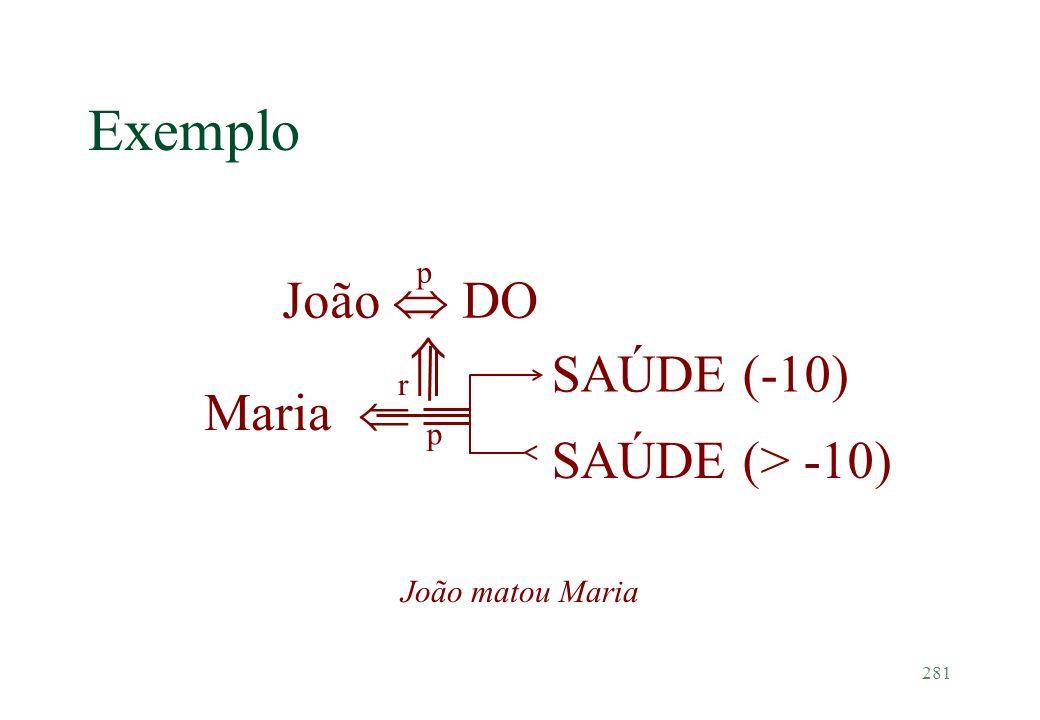 Exemplo João  DO SAÚDE (-10) Maria  SAÚDE (> -10) p r p