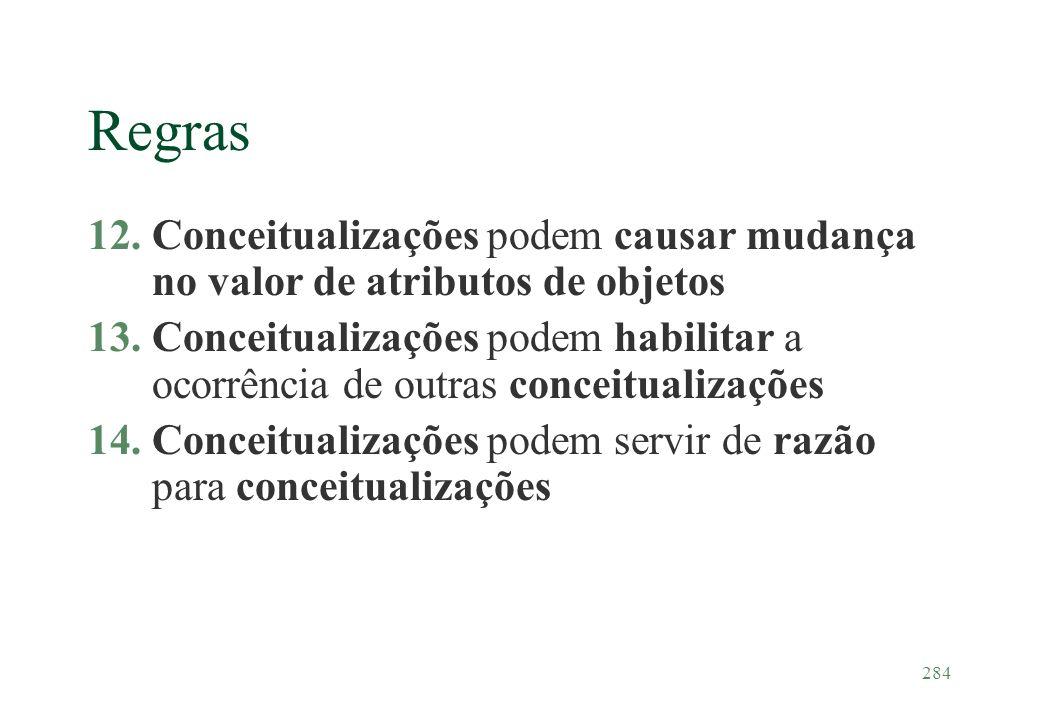 Regras Conceitualizações podem causar mudança no valor de atributos de objetos.