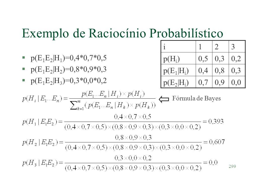 Exemplo de Raciocínio Probabilístico