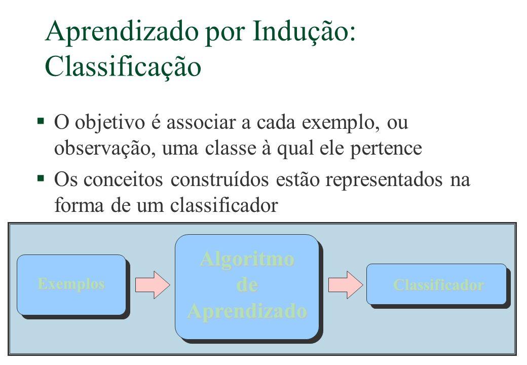 Aprendizado por Indução: Classificação