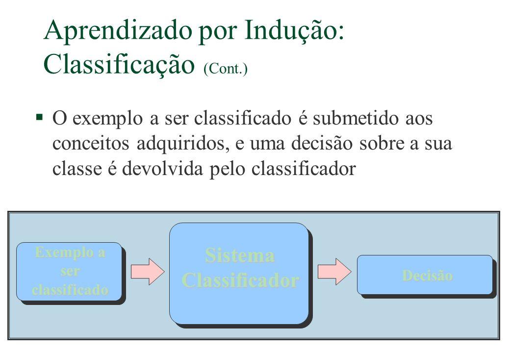 Aprendizado por Indução: Classificação (Cont.)