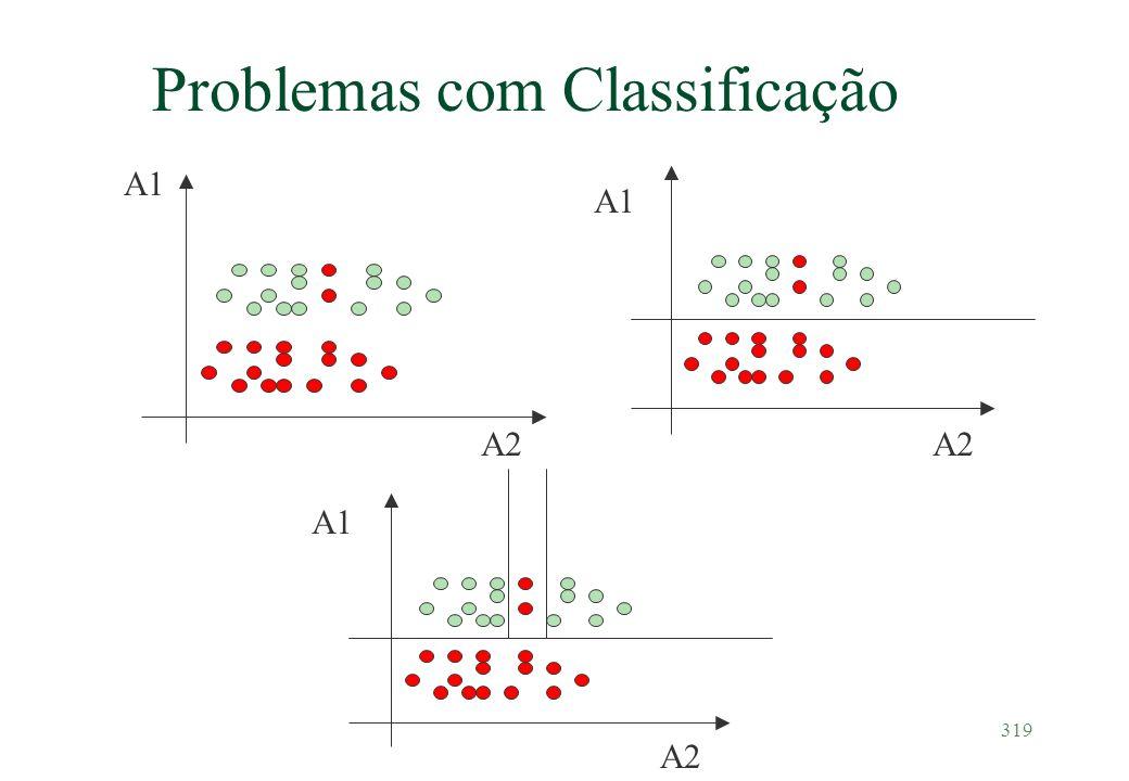 Problemas com Classificação