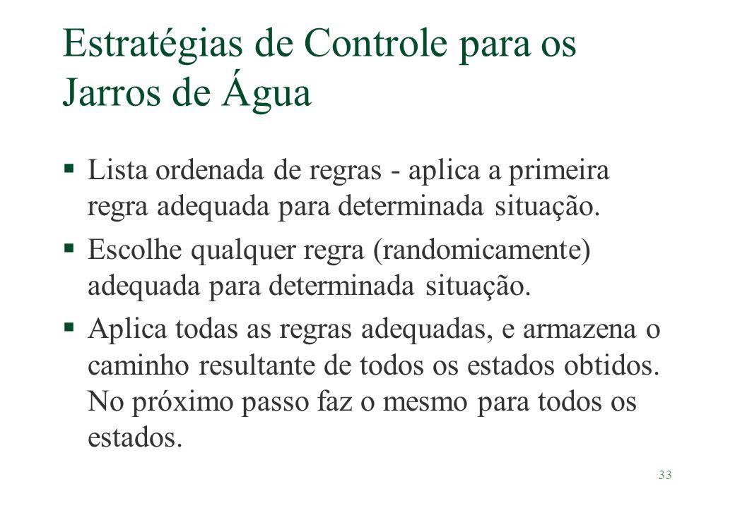 Estratégias de Controle para os Jarros de Água