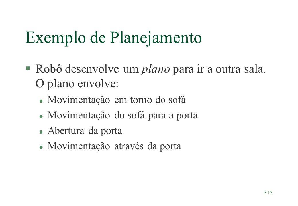 Exemplo de Planejamento