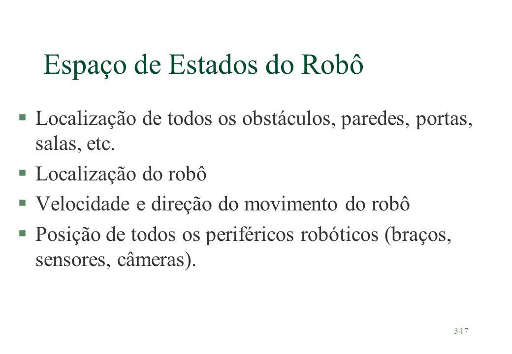 Espaço de Estados do Robô