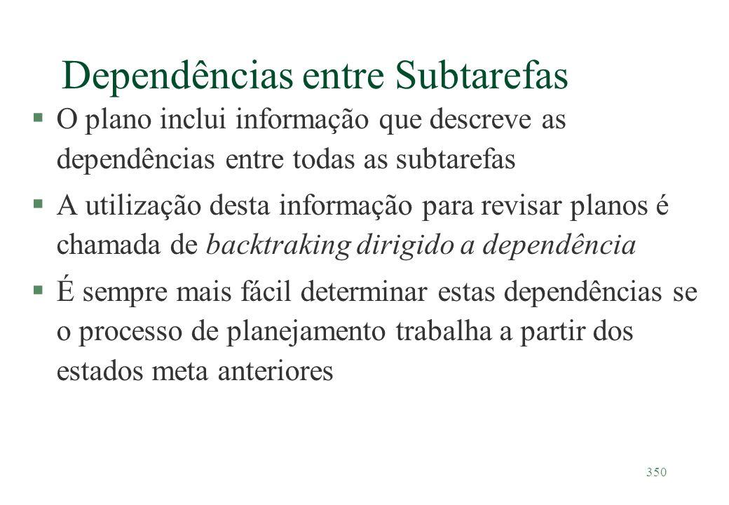 Dependências entre Subtarefas