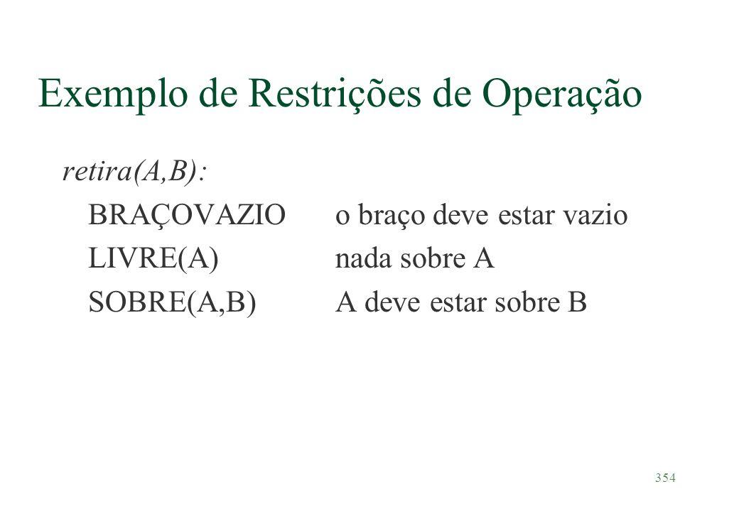 Exemplo de Restrições de Operação
