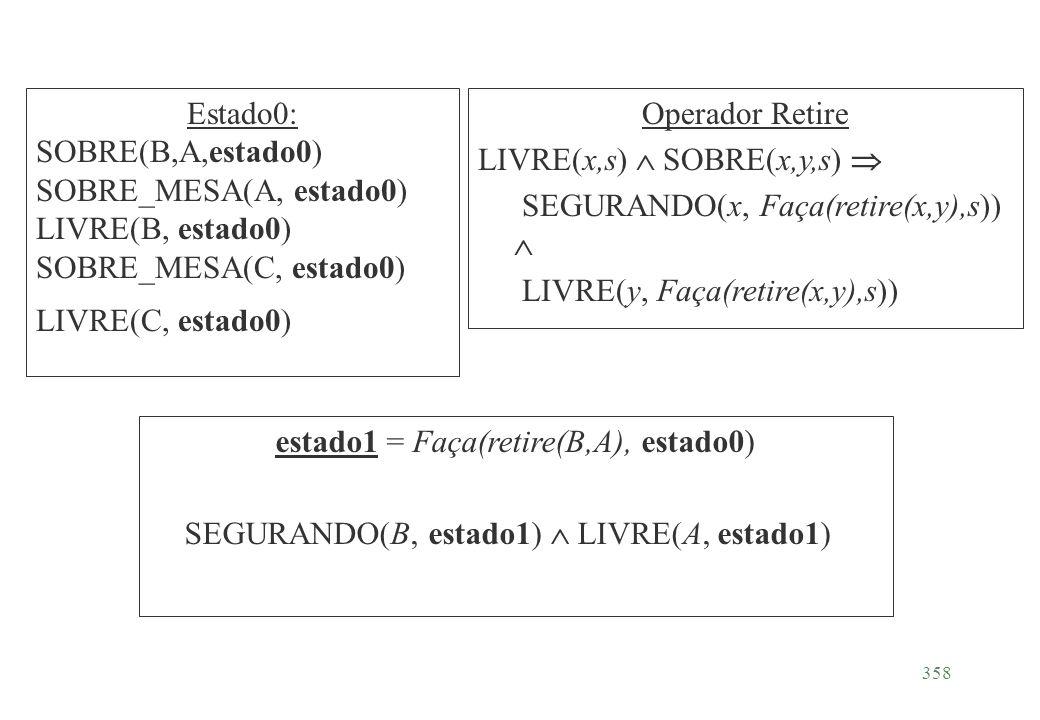 estado1 = Faça(retire(B,A), estado0)