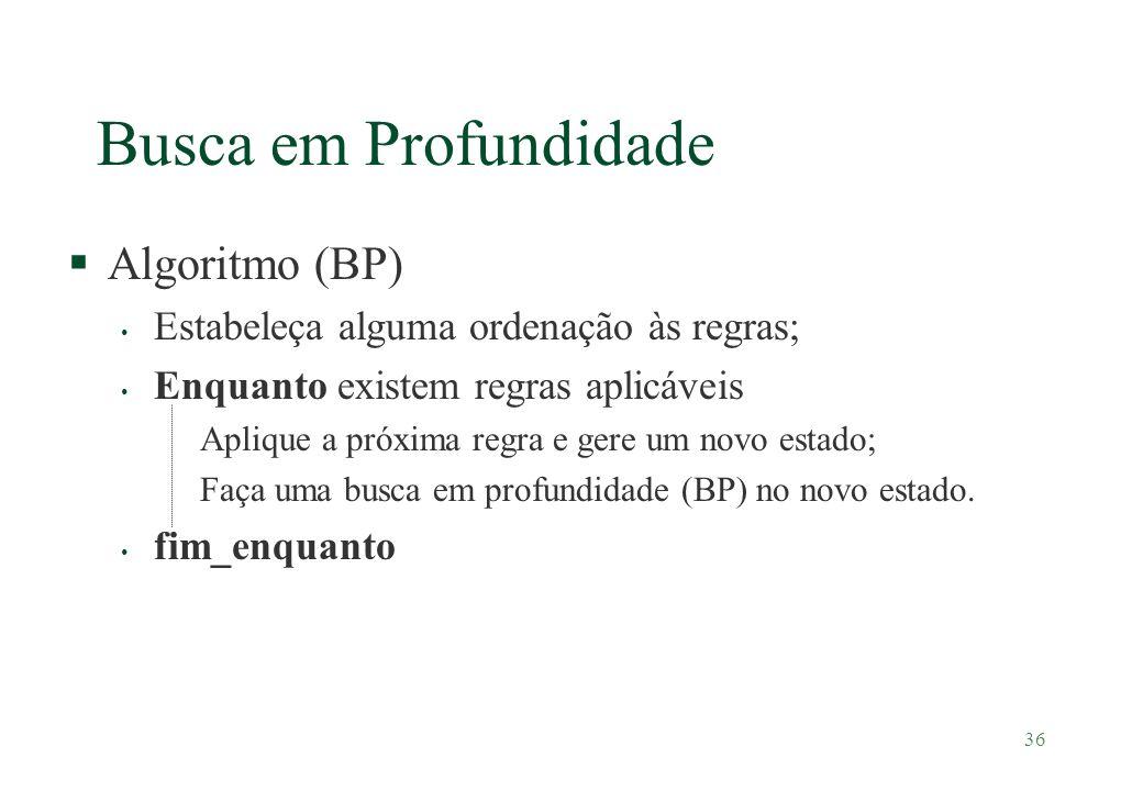 Busca em Profundidade Algoritmo (BP)