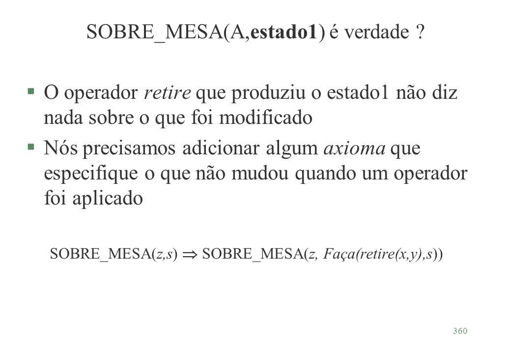 SOBRE_MESA(A,estado1) é verdade