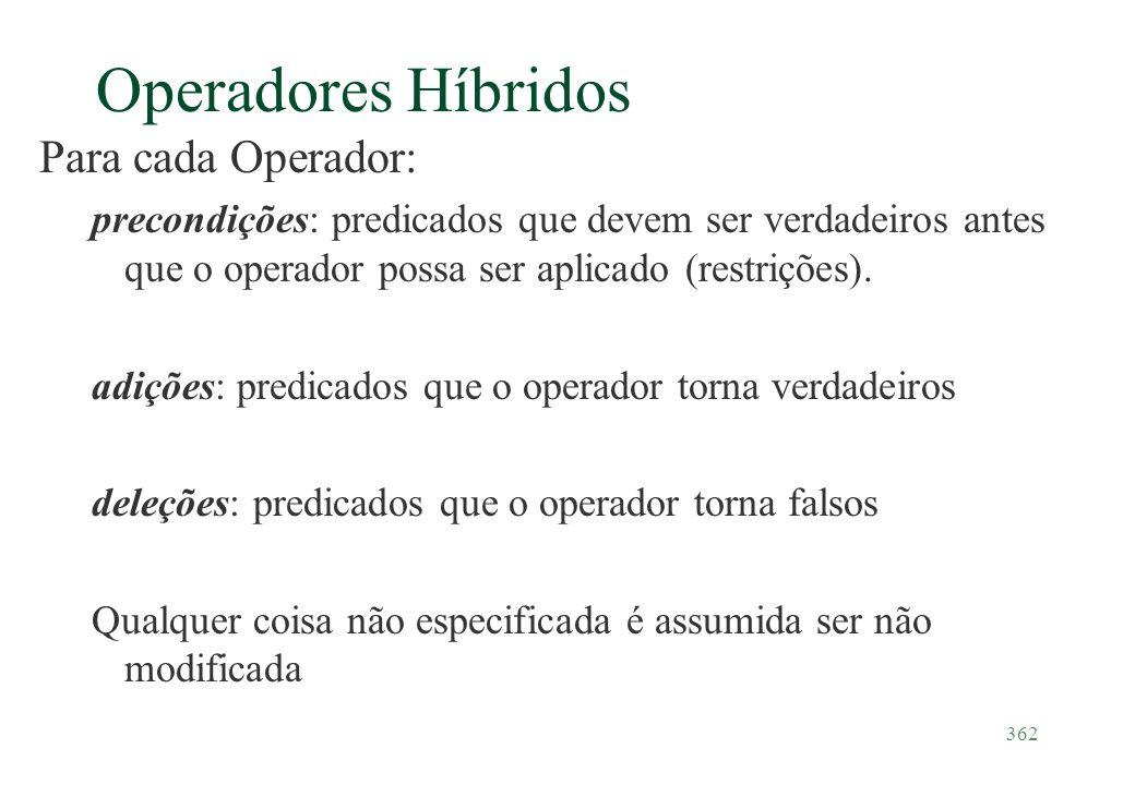 Operadores Híbridos Para cada Operador: