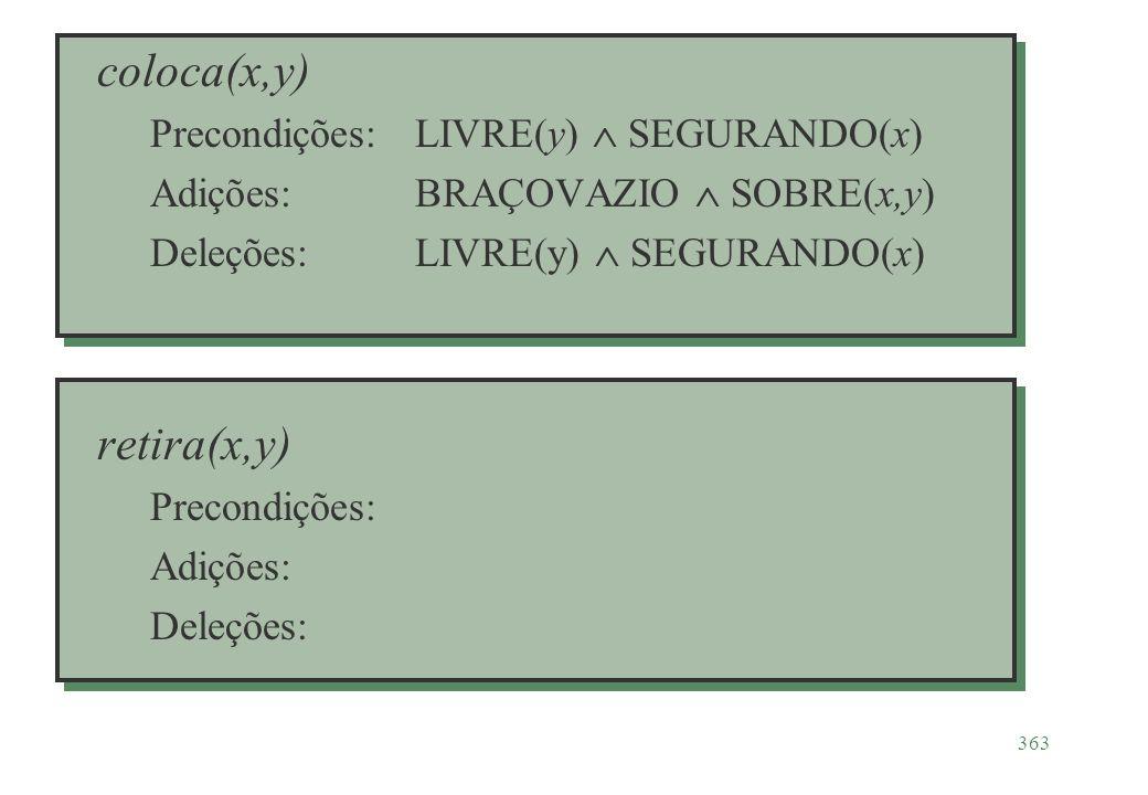coloca(x,y) retira(x,y) Precondições: LIVRE(y)  SEGURANDO(x)