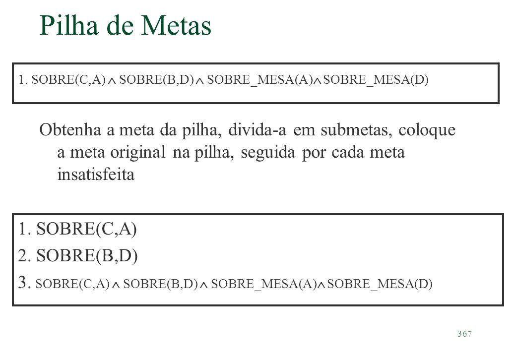 Pilha de Metas 1. SOBRE(C,A)  SOBRE(B,D)  SOBRE_MESA(A) SOBRE_MESA(D)