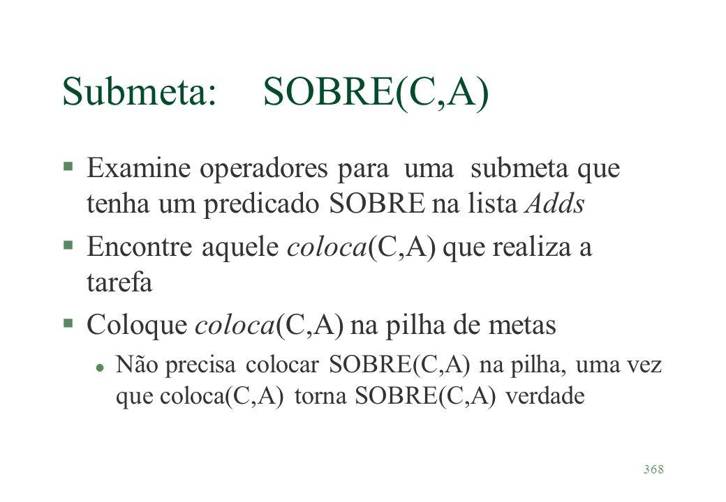 Submeta: SOBRE(C,A) Examine operadores para uma submeta que tenha um predicado SOBRE na lista Adds.