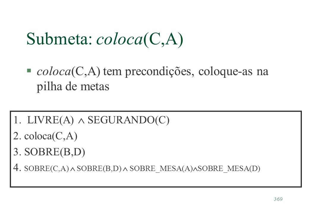 Submeta: coloca(C,A) coloca(C,A) tem precondições, coloque-as na pilha de metas. 1. LIVRE(A)  SEGURANDO(C)