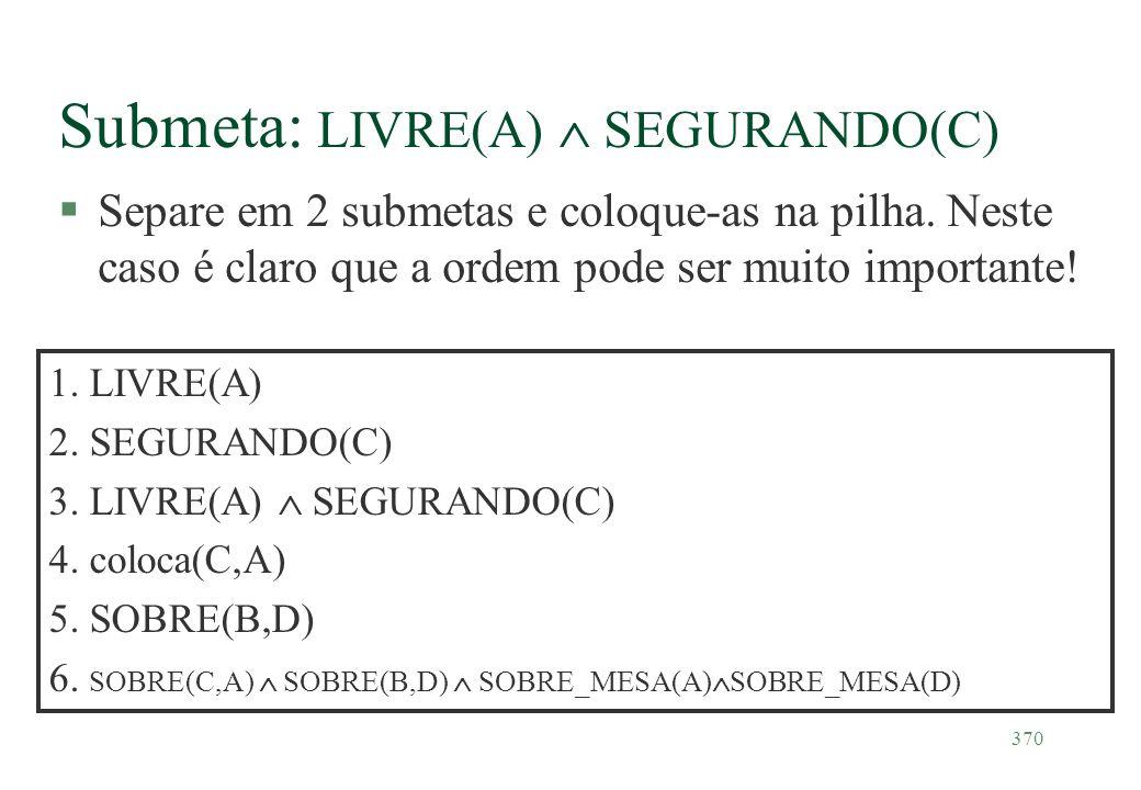 Submeta: LIVRE(A)  SEGURANDO(C)