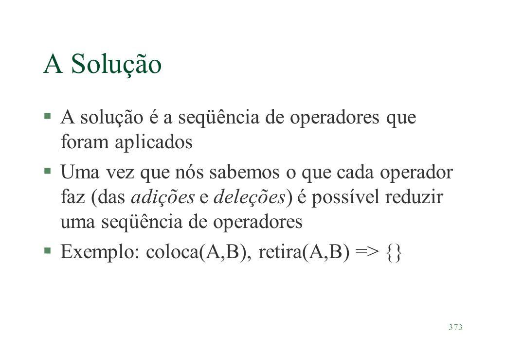 A Solução A solução é a seqüência de operadores que foram aplicados