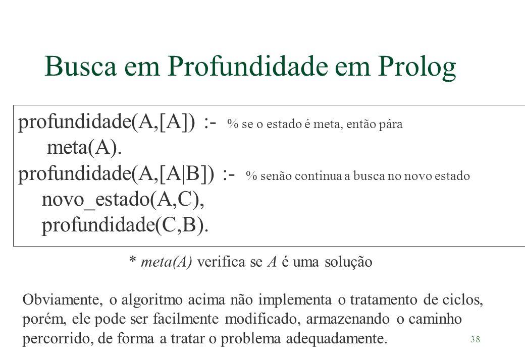 Busca em Profundidade em Prolog
