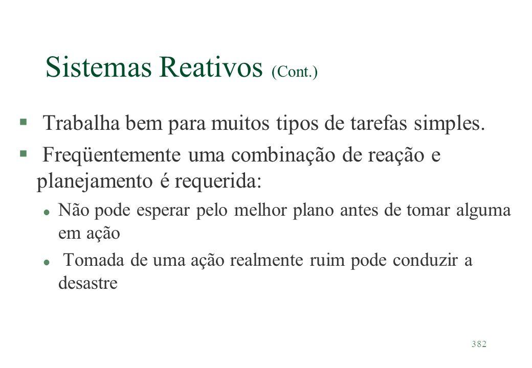 Sistemas Reativos (Cont.)