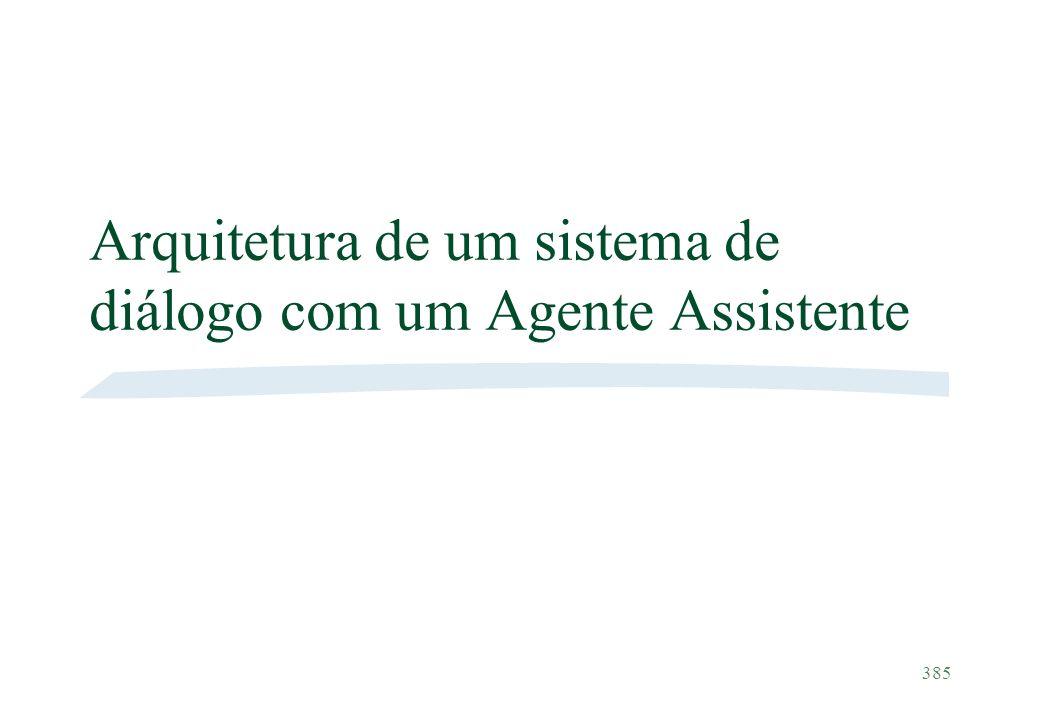 Arquitetura de um sistema de diálogo com um Agente Assistente