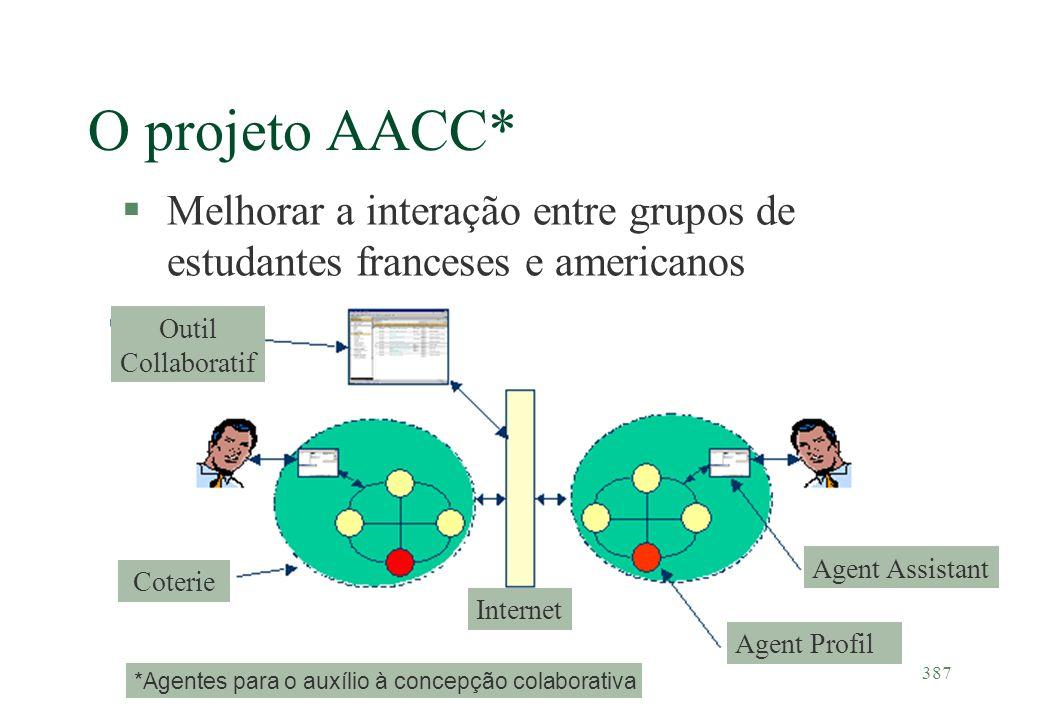 O projeto AACC* Melhorar a interação entre grupos de estudantes franceses e americanos. Agent Assistant.