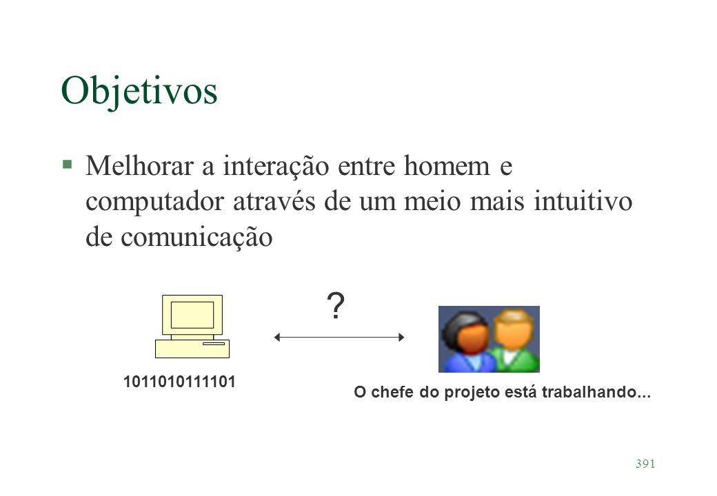 Objetivos Melhorar a interação entre homem e computador através de um meio mais intuitivo de comunicação.