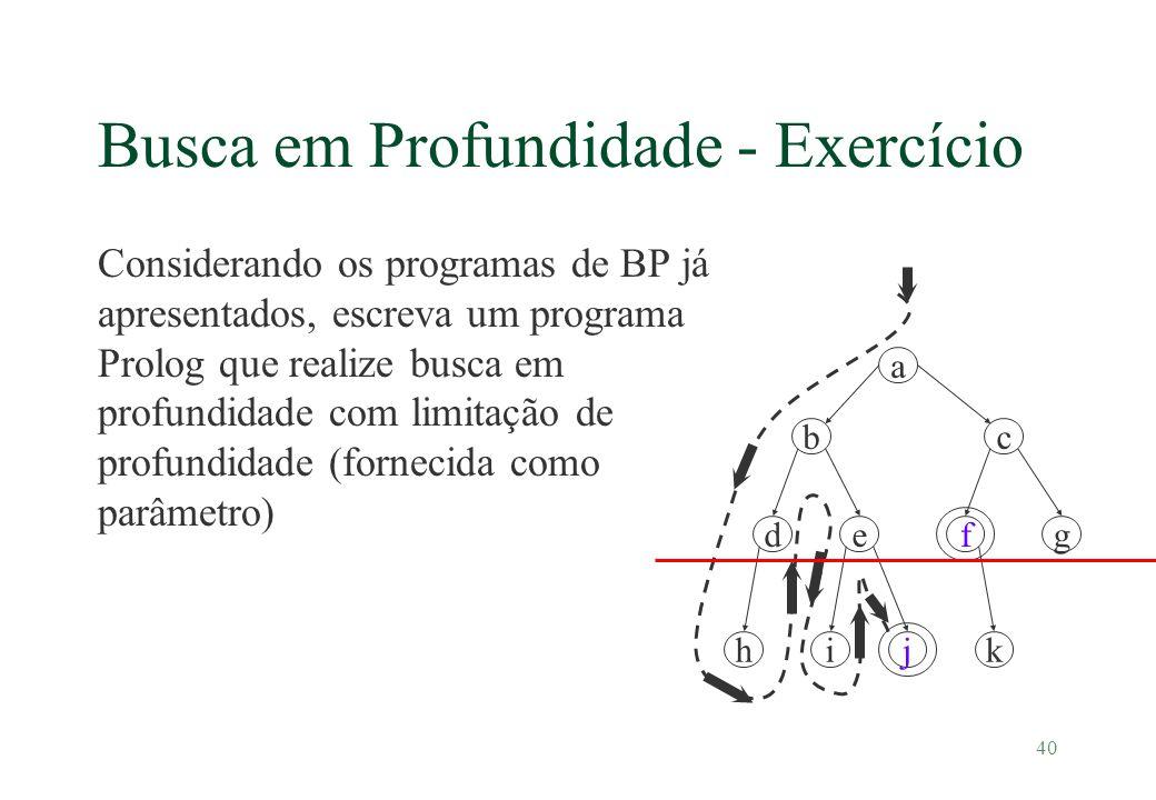 Busca em Profundidade - Exercício
