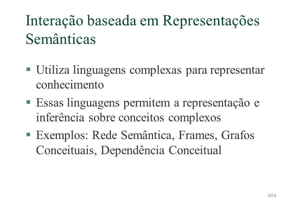 Interação baseada em Representações Semânticas