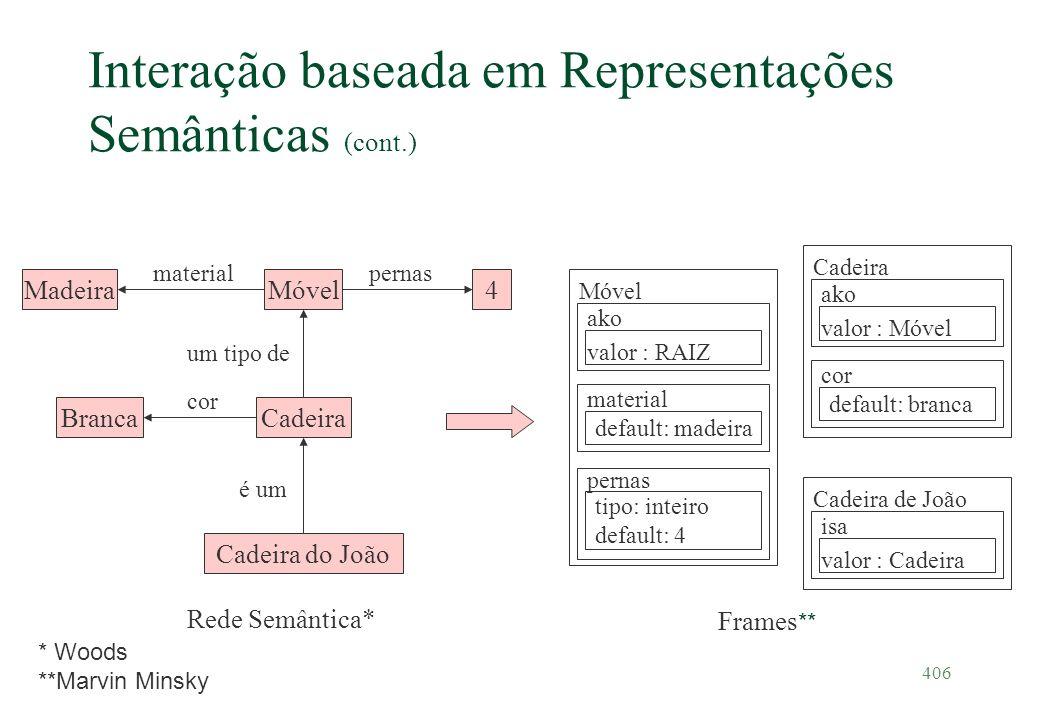 Interação baseada em Representações Semânticas (cont.)