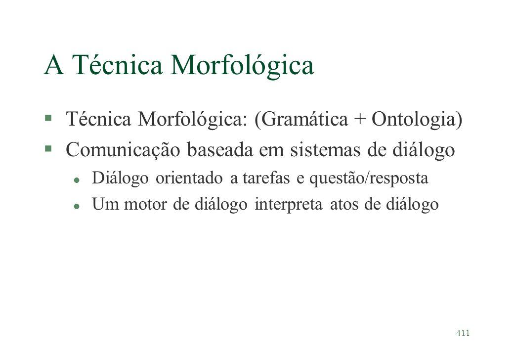 A Técnica Morfológica Técnica Morfológica: (Gramática + Ontologia)