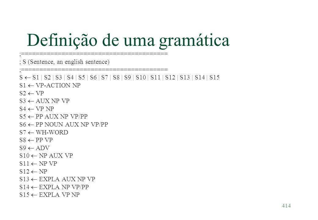 Definição de uma gramática