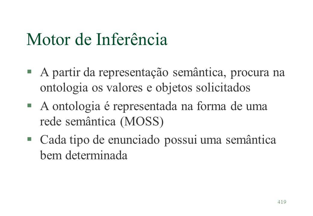 Motor de Inferência A partir da representação semântica, procura na ontologia os valores e objetos solicitados.