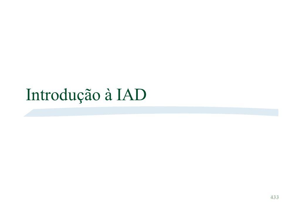 Introdução à IAD