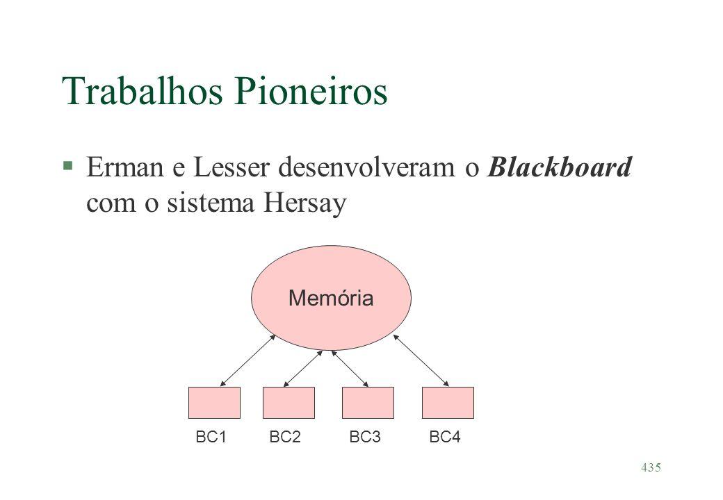 Trabalhos Pioneiros Erman e Lesser desenvolveram o Blackboard com o sistema Hersay. Memória. BC1.