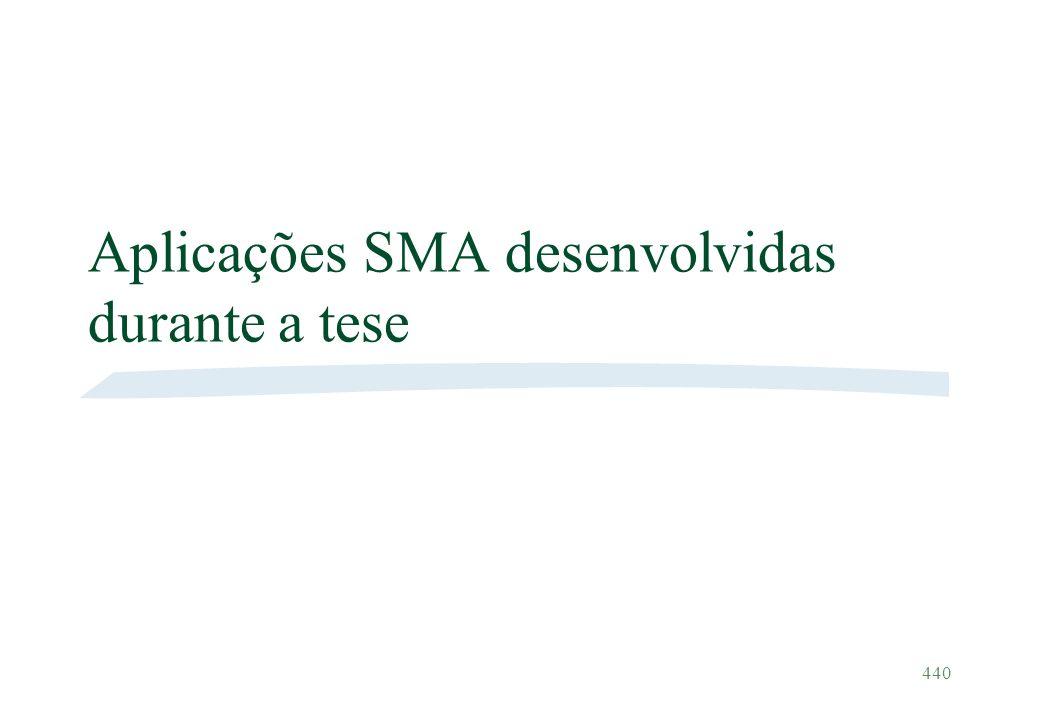 Aplicações SMA desenvolvidas durante a tese