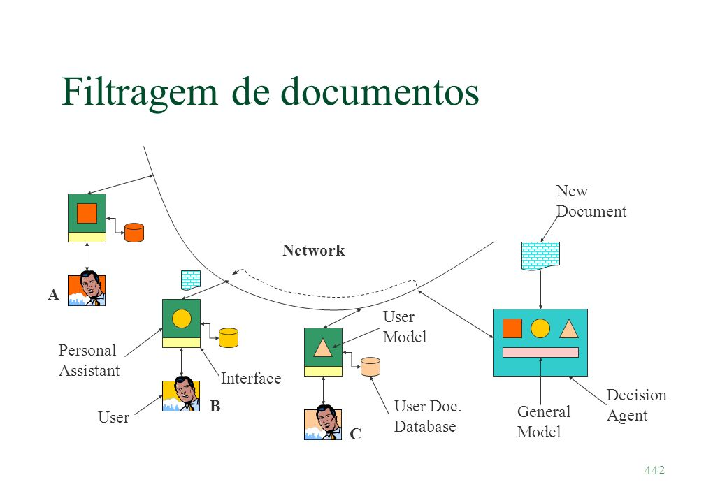 Filtragem de documentos