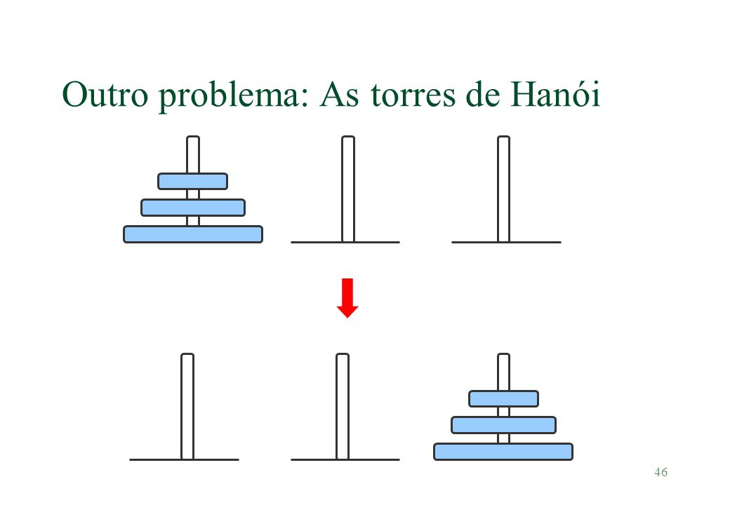 Outro problema: As torres de Hanói