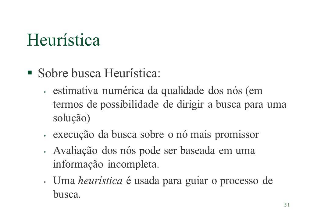 Heurística Sobre busca Heurística: