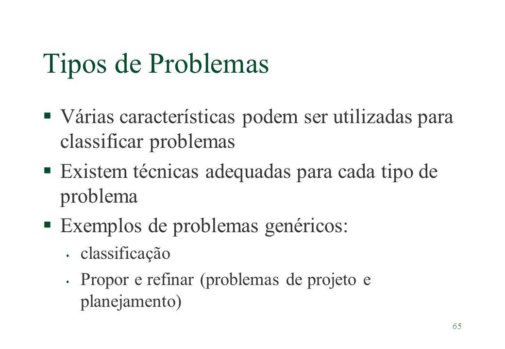 Tipos de Problemas Várias características podem ser utilizadas para classificar problemas. Existem técnicas adequadas para cada tipo de problema.