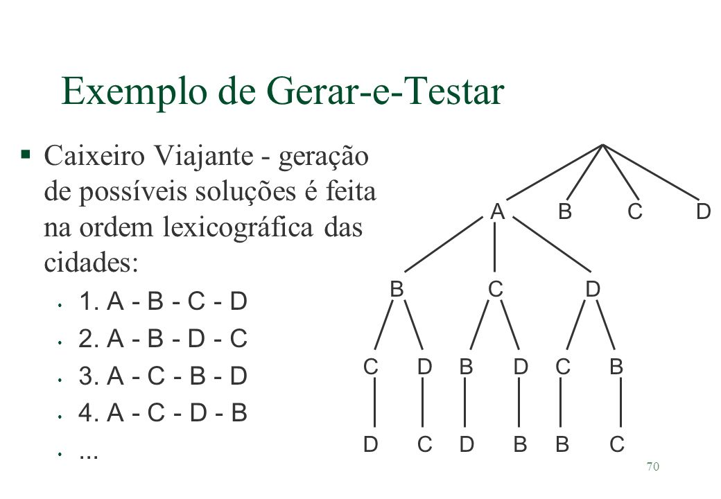 Exemplo de Gerar-e-Testar