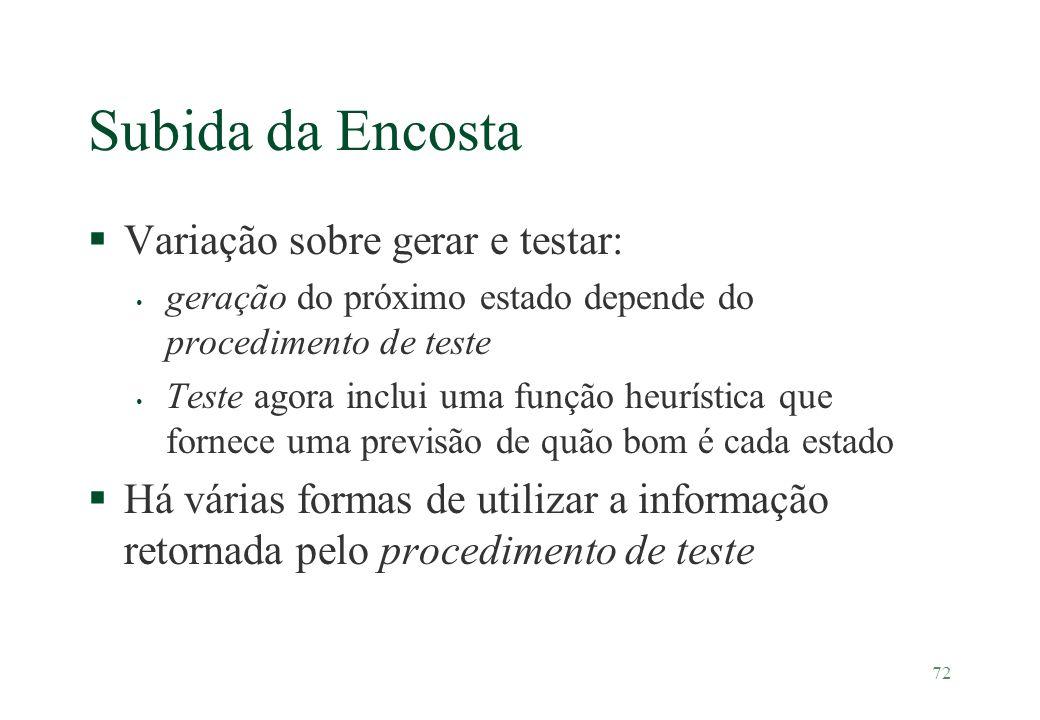 Subida da Encosta Variação sobre gerar e testar: