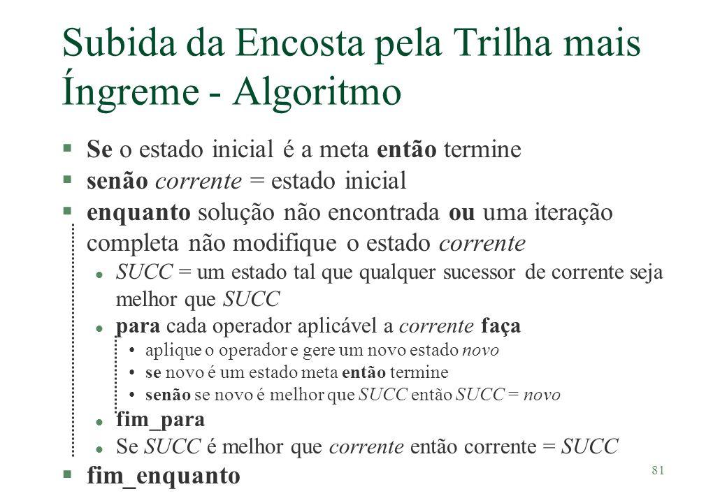 Subida da Encosta pela Trilha mais Íngreme - Algoritmo