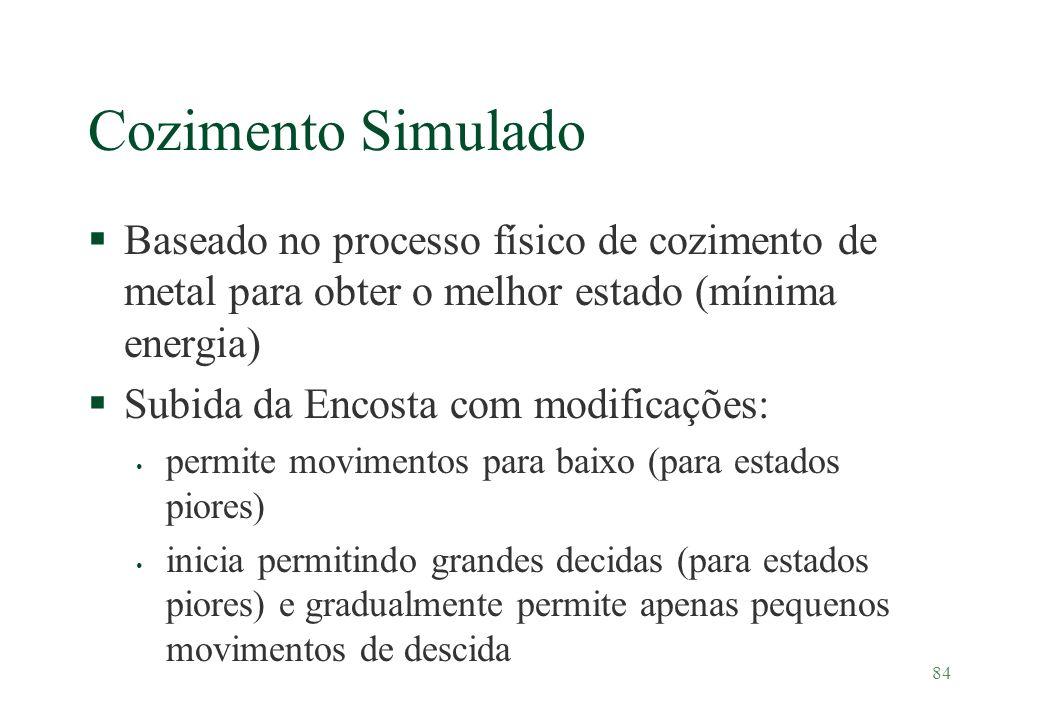 Cozimento Simulado Baseado no processo físico de cozimento de metal para obter o melhor estado (mínima energia)