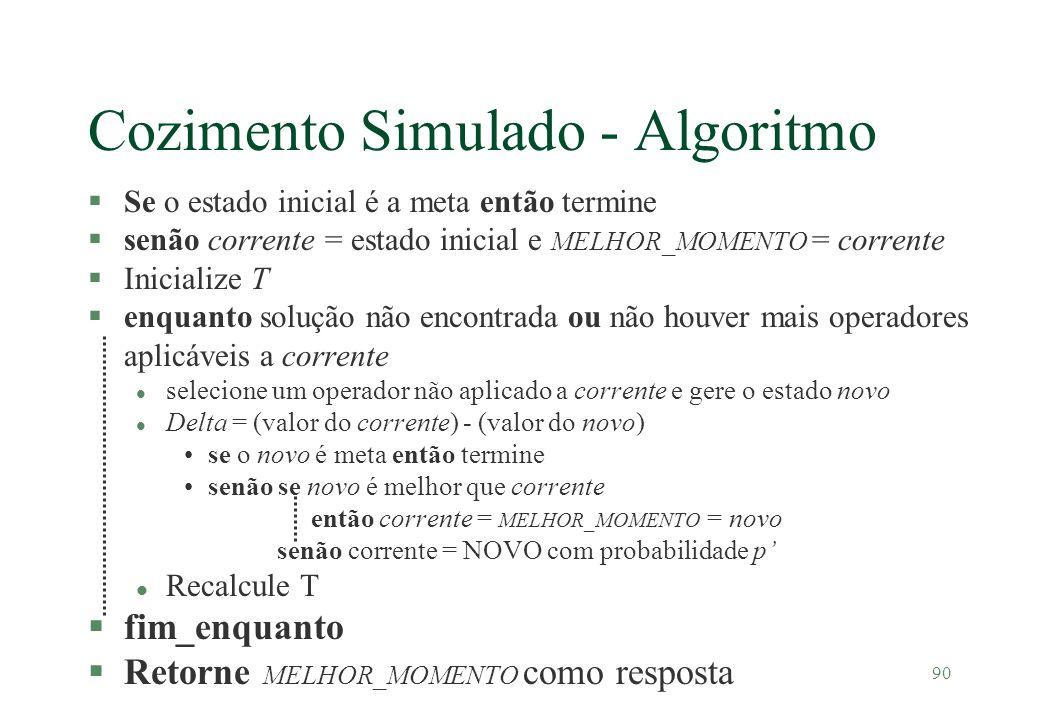 Cozimento Simulado - Algoritmo